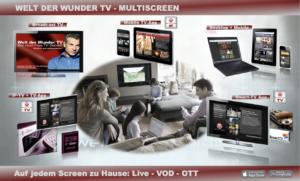 Christian Herrmann Multiscreen Vermarktung Welt der Wunder